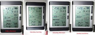 http://2.bp.blogspot.com/-S0YeW7Uvyco/Vndy7NNYrdI/AAAAAAAACJ4/zXGuVY-MQIc/s320/Temperatures.jpg